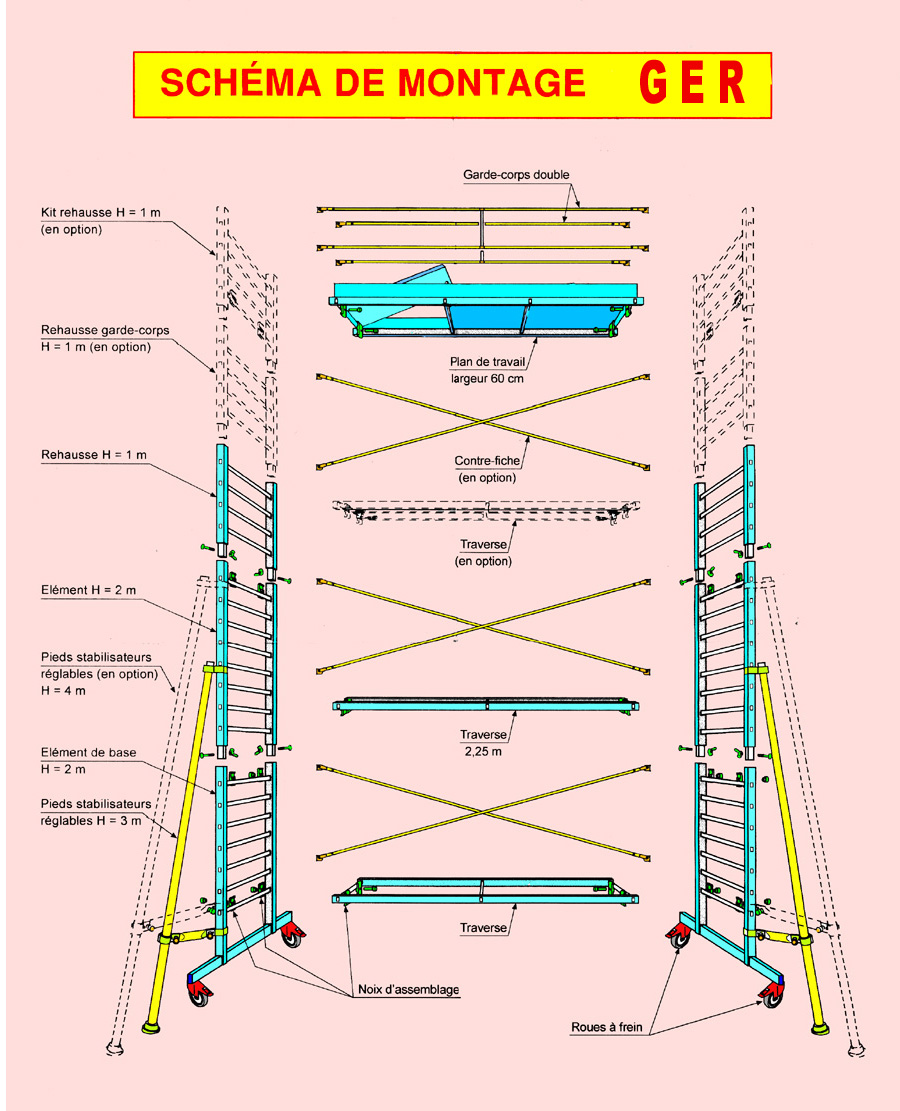 la page du plan de montage du grand chafaudage gmr. Black Bedroom Furniture Sets. Home Design Ideas